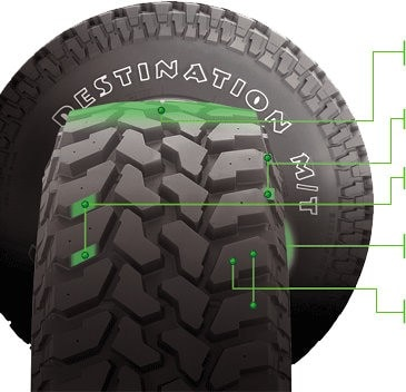Destination M/T tire tread diagram